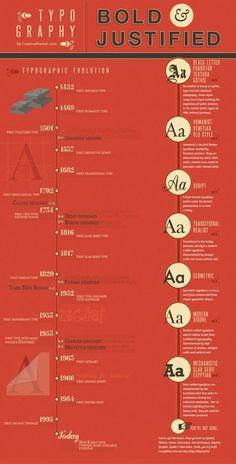 la cuisine du graphiste: La typographie en infographie