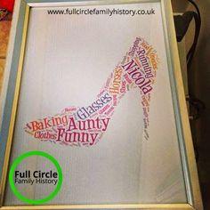 Full Circle Family History Blog: Kick Start your Genealogy