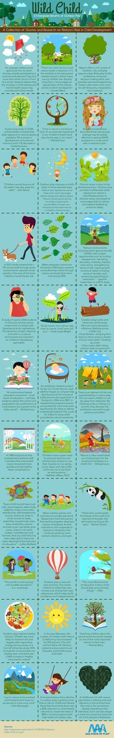 33 Benefits of Outdoor Play #Infographic #Health #Play: