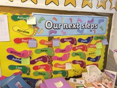 eyfs next steps ideas Year 1 Classroom, Early Years Classroom, Eyfs Classroom, Classroom Layout, Classroom Organisation, Classroom Walls, Classroom Displays Eyfs, Classroom Decor, Classroom Management