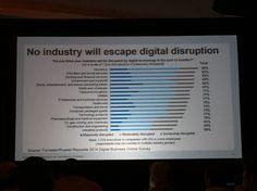 No industry will escape digital disruption