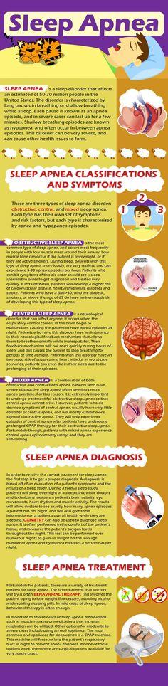 Sleep Apnea Infographic - See more sleep apnea tips at StopSnoringPlease.com
