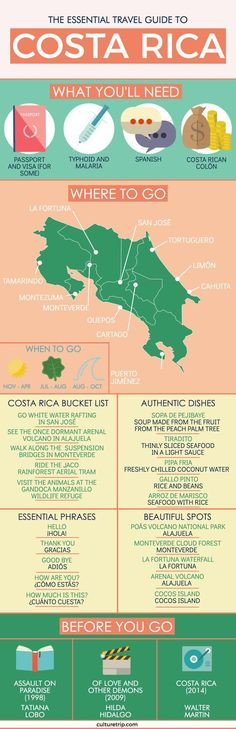 The Ultimate Guide To Costa Rica #SouthAmericaTravel