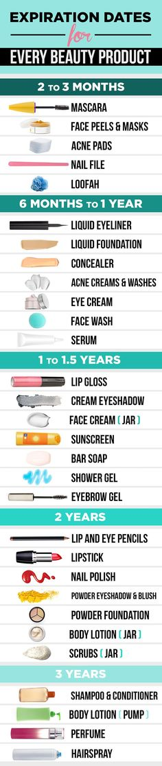 11. Throw out old makeup to prevent infections! 15 Easy Makeup Charts for Beginners .. pinterest: katepisors