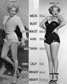Mamie Van Doren vs Marilyn Monroe - Back when a 118 pounds = size 10 because society hadn't yet started pushing stick-people profiles over gorgeous curves.  Since then they've had to change what measurements correspond to which sizes as society has made women overly conscious of size, weight and measurement.