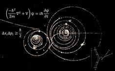 Schrodinger equation, uncertainty principle and a Feynman diagram. Physics!