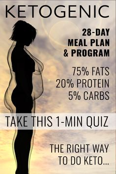 Start Your Keto Diet Today! Get Your Personaliz.ed Keto Meal Plan. Use this macro calculator to get a flexible meal plan based on your answers. Healthy Fats, Get Healthy, Quick Keto Breakfast, Breakfast Recipes, Breakfast Ideas, Lose Weight, Weight Loss, Water Weight, Lose Fat