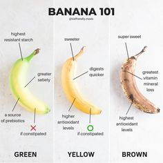 Healthy Recipes Raise your hand if you love!But, what happens as they change colour? Bananas are a great sourc - Health and Nutrition Health And Nutrition, Health Tips, Banana Health Benefits, Green Banana, Banana Fruit, Food Facts, Bananas, Food Print, Health And Wellness