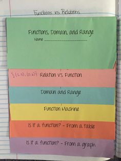 Algebra 2 Unit 1: Characteristics of Functions Interactive Notebook