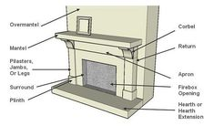 HOME L Fireplace On Pinterest Fireplaces Vented Gas