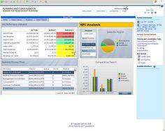 Xcelsius dashboard within SAP BusinessObjects Planning and Consolidation Power Point Design Free, Big Data, Free Design, Bar Chart, Budgeting, The Unit, How To Plan, Inspiration, Biblical Inspiration