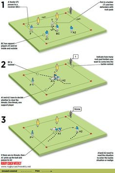 Better ruck decision making Rugby Drills, Football Training Drills, Rugby Training, Rugby Time, Rugby Coaching, Packers, All Blacks, Decision Making, Soccer