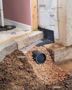 basement drain tile installation