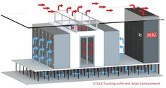 PERIMETER_COOLING_WITH_HOT_AISLE_CONTAINMENT_1.jpg (987×529)