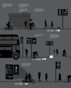 Cycle Wayfinding Project - Infographics, signage, Wayfinding, cycle Map, Identity, cycle mobile app, London, cycling citie