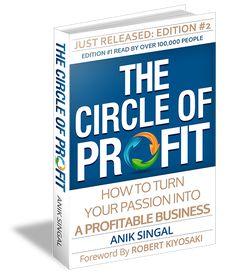 Free Book! The Circle Of Profit!