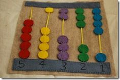 I like this felt abacus idea for a quiet book. Will I use felt or beads....that is the question!