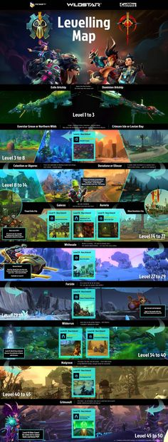 Wildstar Leveling Map