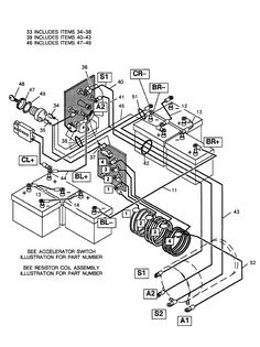 ezgo golf cart wiring diagram Wiring Diagram for EZGO 36volt