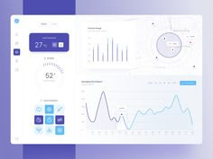 Weather Analysis - Process Dashboard Hi guys, here is a part of dashboard UI we are working on. Design Web, Graph Design, Dashboard Ui, Dashboard Design, Kit Ui, Application Ui Design, Ui Design Inspiration, Moodboard Inspiration, Ui Web