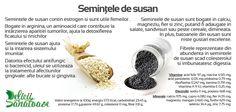 Sesame @DeliciiSanatoas Food, Salads, Eten, Meals, Diet