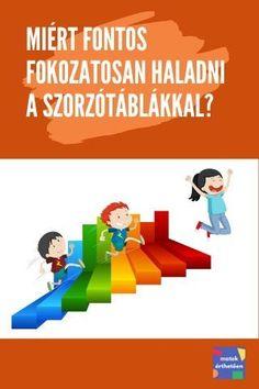 A szorzótábla megtanítása a gyermekednek - Matek Érthetően Fictional Characters, Fantasy Characters