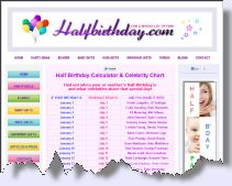 halfbirthdaycom half birthday party ideas gifts ecards evites recipes more