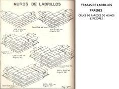 TRABAS DE LADRILLOS        PAREDESCRUCE DE PAREDES DE MISMOS        ESPESORES