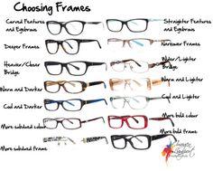 Choosing Frames - useful guide