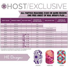 2015 Jamberry January Host Exclusive incentives. Contact me to host your party today! Jamrockswithgina@gmail.com