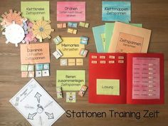 Stationen zum Thema Zeit – Frau Spaßkanone Stations on the topic of time - woman fun cannon Elementary Science, Science Classroom, School Classroom, Elementary Schools, Science Vocabulary, Science Lessons, Science Stations, Visual Thinking, Teaching Materials