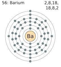 51 best elementos quimicos images on pinterest ligers nature and el bario es un metal ligero urtaz Images