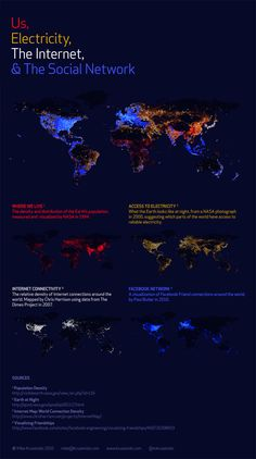 Us, Electricity, The Internet, and The Social Network