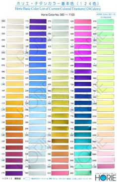 titanium color chart