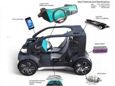 """En los últimos días ya hemos visto la apuesta de los grandes fabricantes de coches en el mundo de los vehículos autónomos, y ahora es el turno de Honda.Ha presentando lo que llama """"Ecosistema de Movilidad Cooperativa"""" en el CES 2017, en Las Vegas, un proyecto que pretende conectar varios conceptos, como inteligencia artificial, robótica y Big Data, para imaginar un futuro en el que los vehículos se comunicarán entre..."""