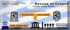 2015NL020600 attac rescue of greece bailout for banks not people
