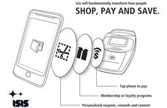 isis mobile payment