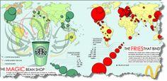 Visual example of globalisation of Starbucks and McDonalds