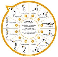 Surya Namaskarah - Saluto al Sole - Yoga Vidya Swiss Locarno