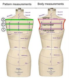 a little sewing blog: pattern alterations on the front - knit tops