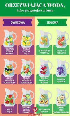 Kitchen Trivia – Kulinarische S. Smoothie Drinks, Fruit Smoothies, Healthy Smoothies, Healthy Drinks, Healthy Recipes, Healthy Life, Healthy Eating, Health Diet, Diy Food