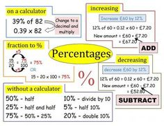 Maths help: What is a percentage? How do you work out a percent of a number? Percent = out of a 100 I have found that percentage is something alot of students find hard. It is strange how we can work out for example but students need to now how to do i Gcse Maths Revision, Maths Exam, Online Math Courses, Math Notes, Math Formulas, E Learning, Online Tutoring, Math Fractions, Homeschool Math