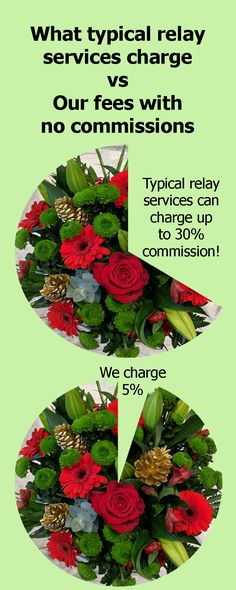 What typical relay services charge VS our fees with NO commissions. Buy now to get more value for your money! Christmas Wreaths, Money, Holiday Decor, Products, Christmas Garlands, Beauty Products, Advent Wreaths