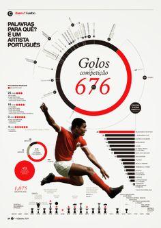 i Infografia: Eusébio