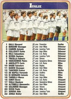 1982 World Cup, Fifa World Cup, Turin, Kids Soccer, World Football, Football Cards, Sport, Wall Papers, Paper