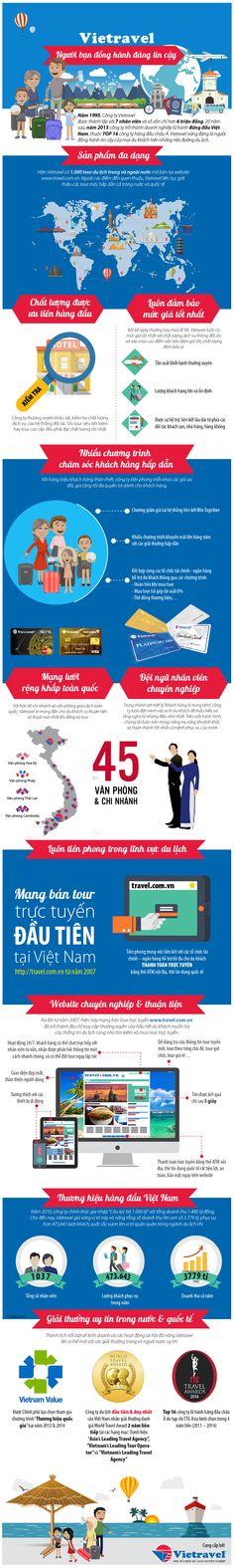 10 lý do để chọn dịch vụ của Vietravel