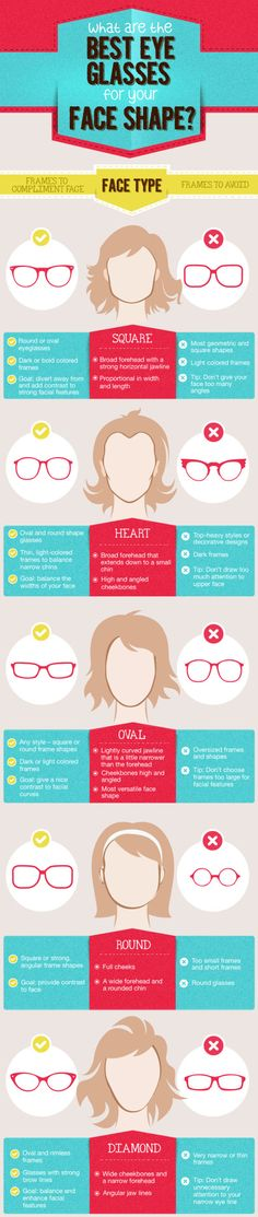 fashioninfographics:  How to choose the best eye glasses for your face shape Via