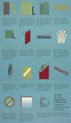 "Library Preservation at Harvard > education > products > poster ""15 ways to save Harvard's collections -- A guide for people who work in libraries--"""