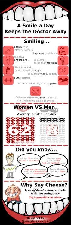 More than 75% of people think that a beautiful smile leads to better health.  Are you one of them?