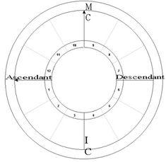 the alchemist handbook free pdf